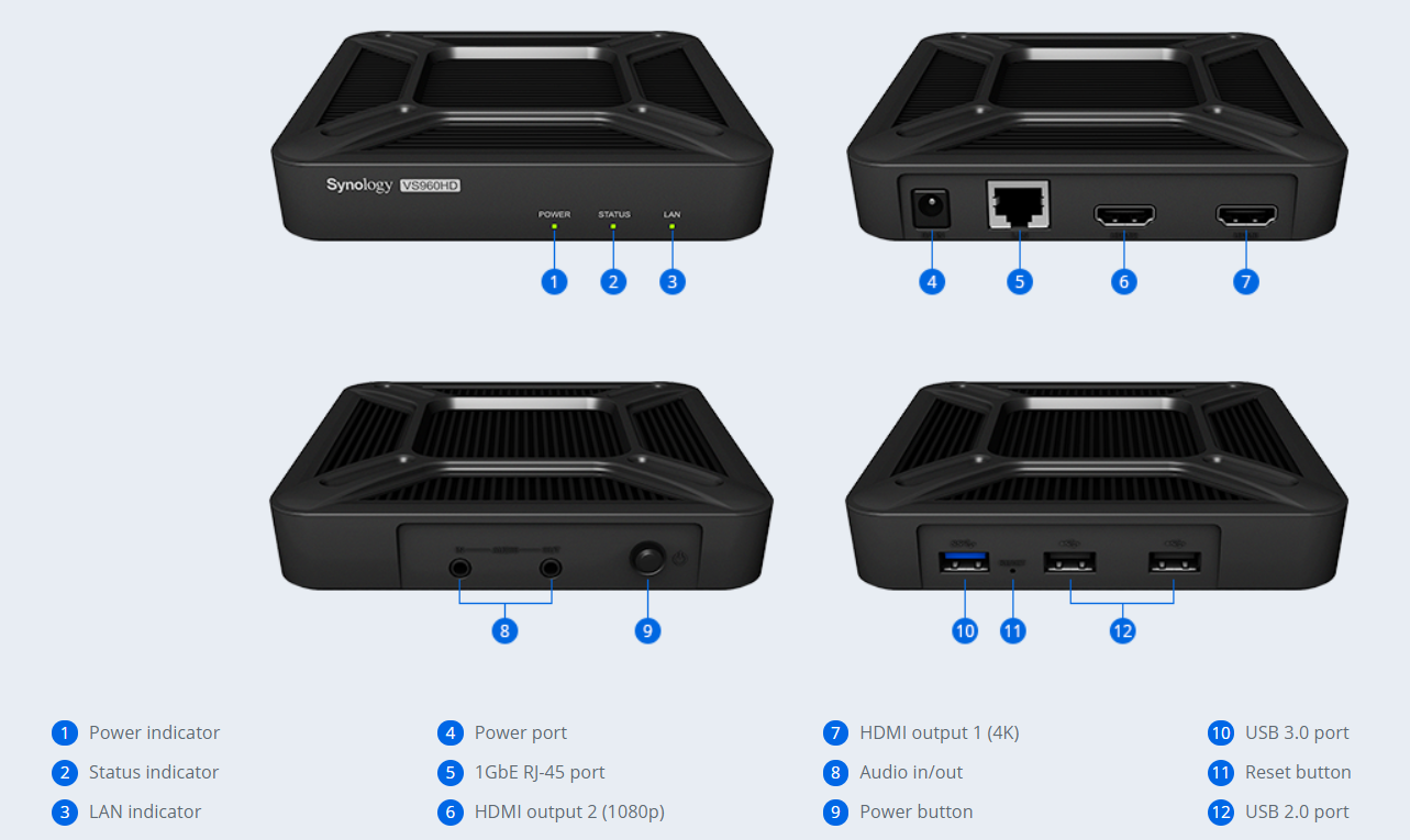 interface-vs360hd-synologyvietnam.vn