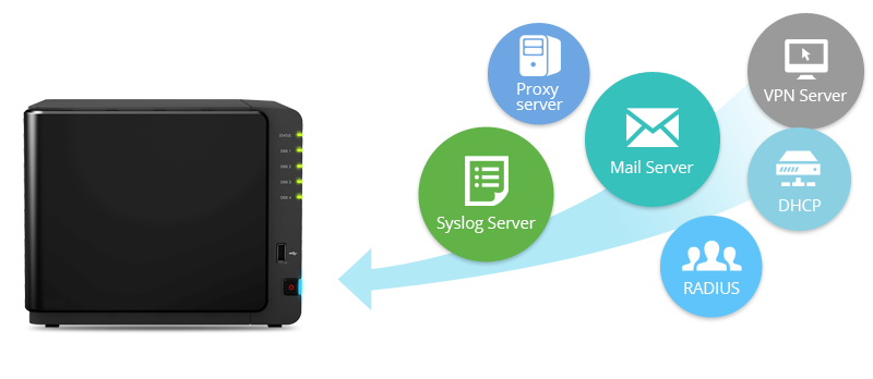 all_in_one_server_synology-vietnam.vn