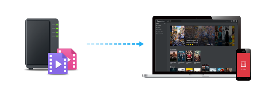 Categorize and Play Videos with Video Station
