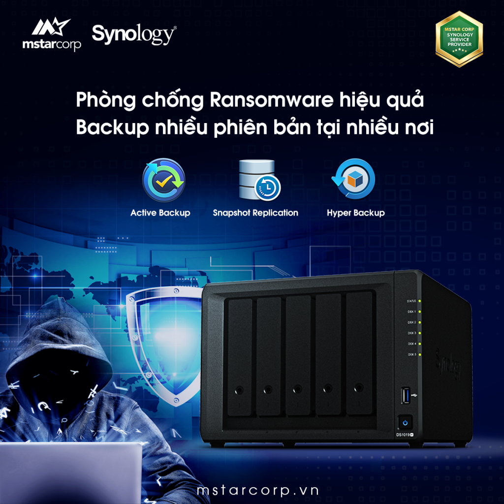 Phòng chống ransomware