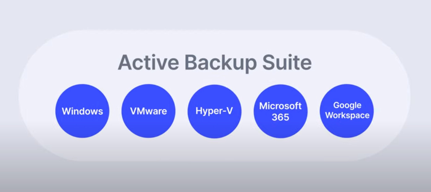 Active Backup Suite