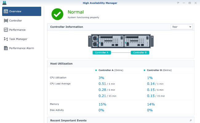 NAS Synology UC3200